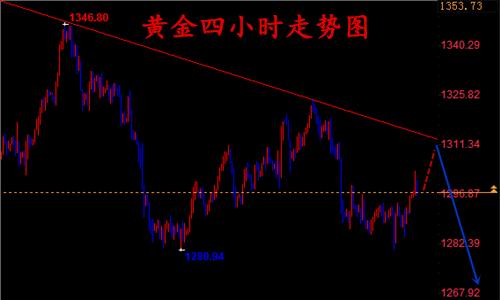 陈遇知:4.9黄金冲高诱多趋势坚信看空、原油不到70不算涨?