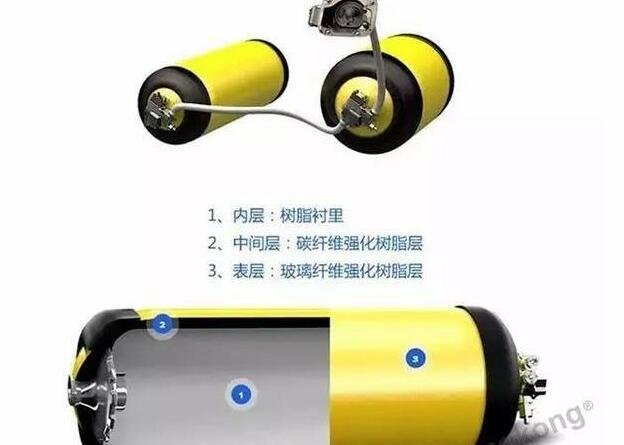 加氢站爆炸事后:氢动力汽车是白璧微瑕,还是行走的准时炸弹?