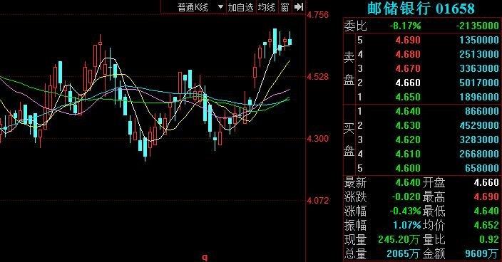 銀行IPO熱潮延續 一天內郵儲等3家銀行公布上市進展