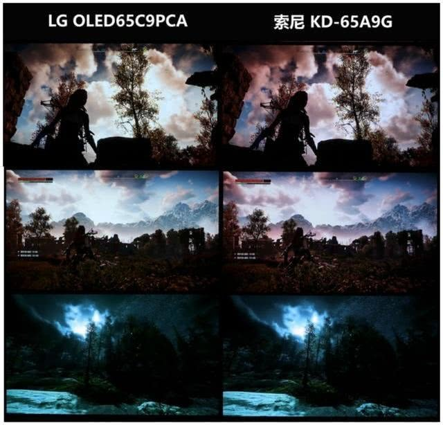 來自明星旗艦級對決!LG C9與索尼A9,一周下來差距較明顯