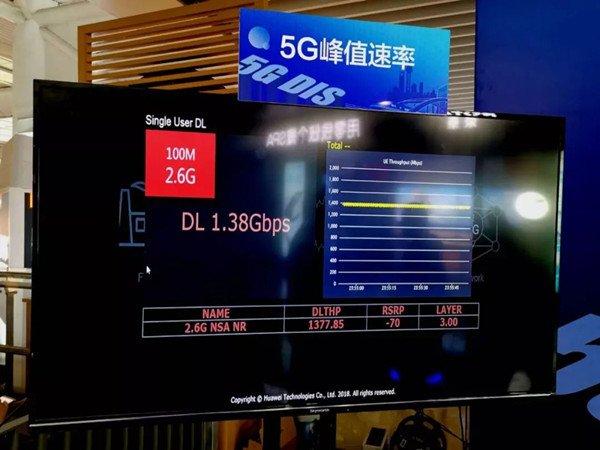 """三年实现""""三个千亿""""目标!上海5G产业打算这么干"""