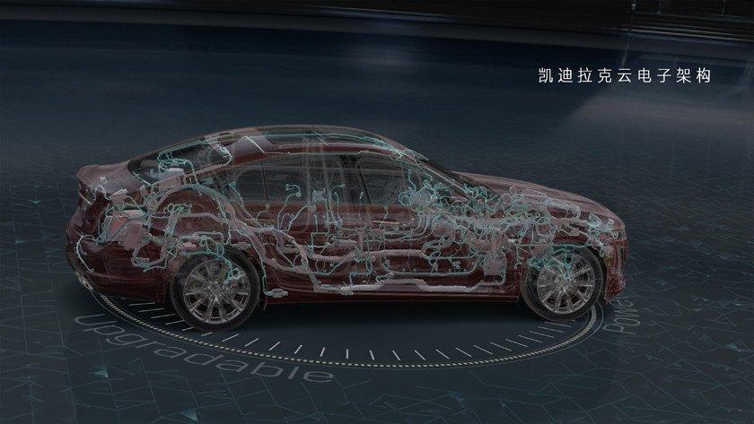 通用汽車宣布將推出支持整車OTA的全新一代電子架構系統
