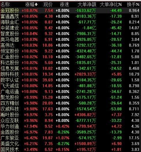 數字貨幣概念股