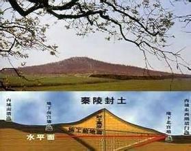 打开秦始皇陵 年赚25亿?