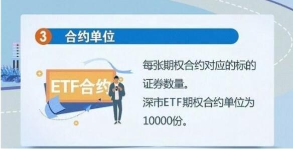 滬深300ETF期權是什么,滬深300ETF期權最新消息