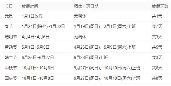 元旦放假一天,勞動節連休五天,最新2020節假日發布