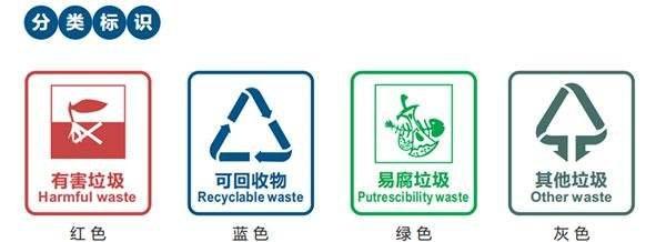 簡單易行!北京垃圾分類新規:只分4大類 分不清的罰款