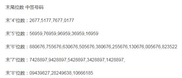 芯源微中签号新鲜出炉,共14405个,688037芯源微中签号在线查询,有你的么?