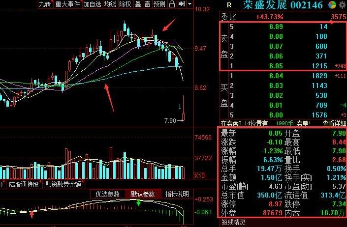 看懂股票K线走势.jpg