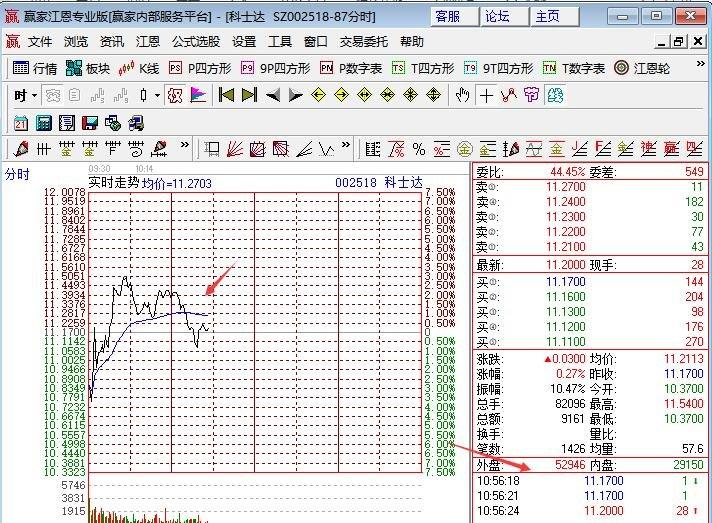 股票分时走势图.jpg