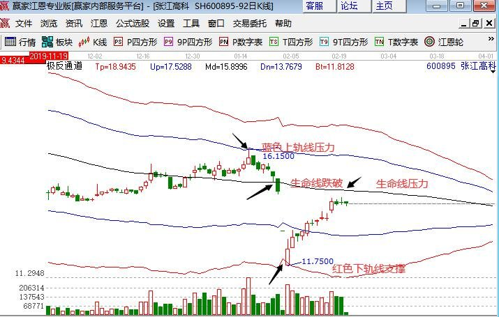 上海地產股張江高科.jpg