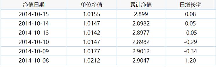 諾安股票基金320003.png