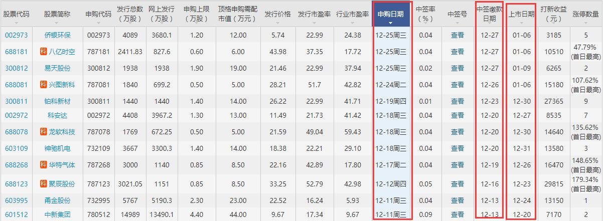 瑞瑪工業上市時間公布,002976瑞瑪工業上市什么時候上市及打新收益