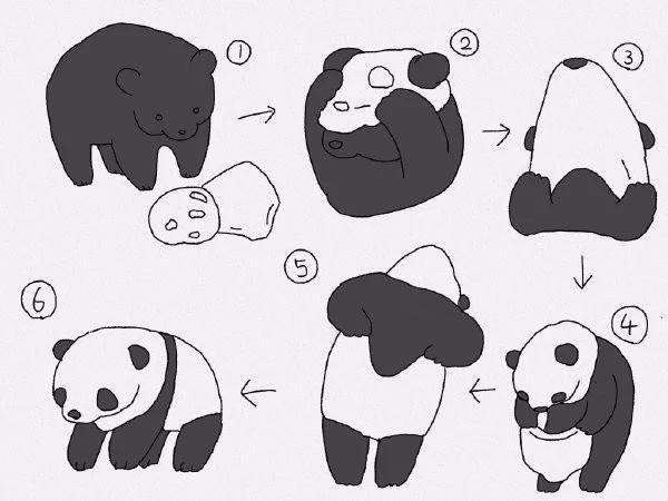 熊变成熊猫只需要一件衣服