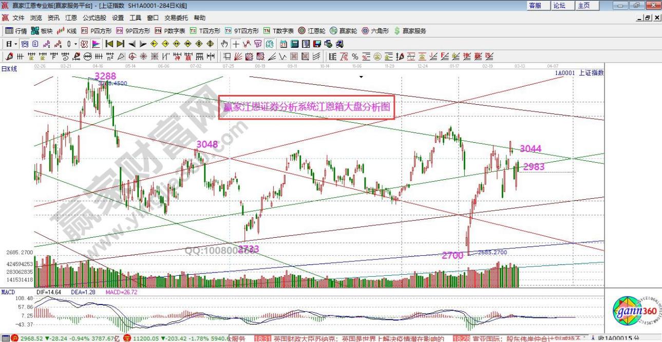 巴西股市再次熔断