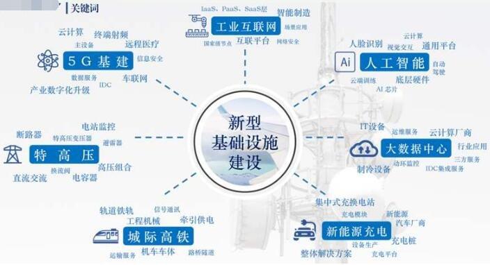 """新基建打開輕量化市場 中國忠旺開啟""""回A""""新征程"""