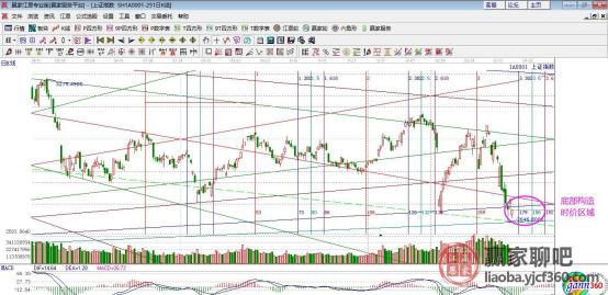 韩国综指期货熔断