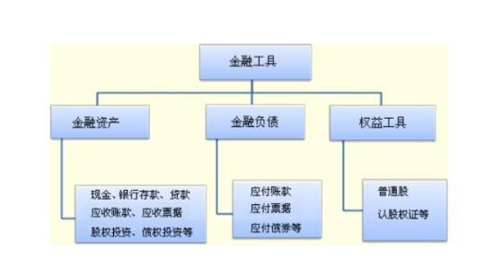 金融工具特征.jpg