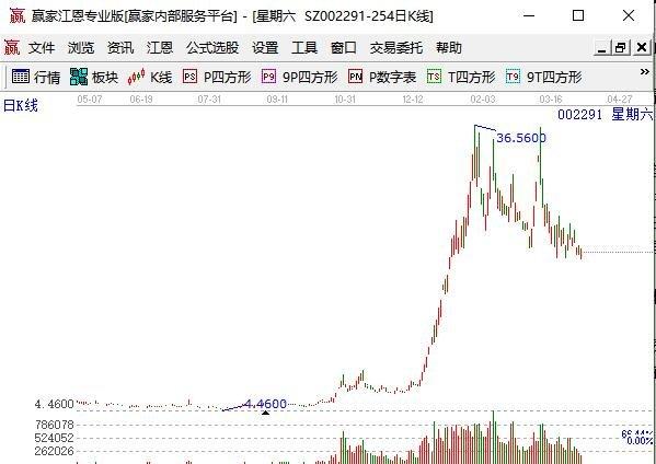 网红经济概念股.jpg