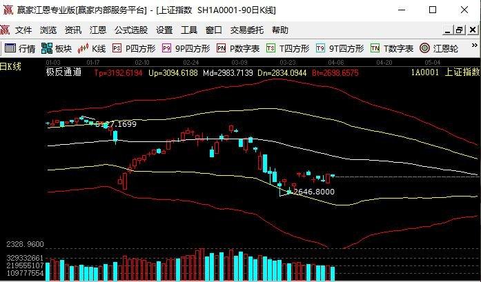 """中國股市也需要""""渾水"""""""