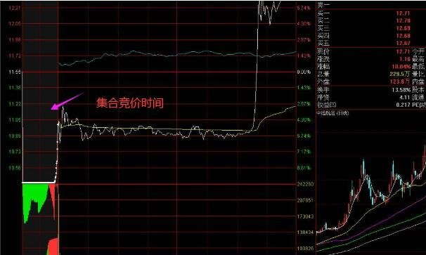 股票集合竞价撤单如何操作.jpg