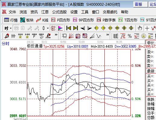 cdr在股市中到底是什么意思?cdr有何优势?;今日股票推荐