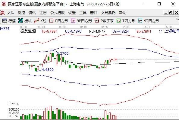 上海电气601727.jpg