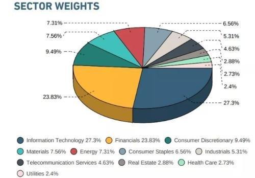 MSCI中国指数.jpg