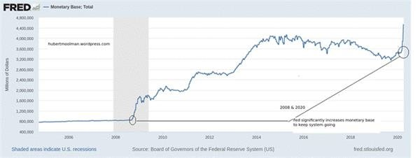 分析師:黃金或是貨幣崩潰的預警