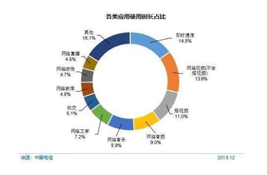 中國網民數破9億有什么影響,中國網民數破9億數據來源及具體情況