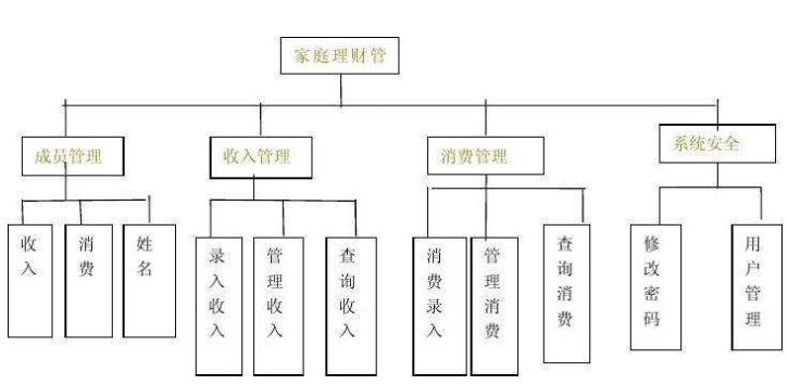 3家庭理财案例分析.png