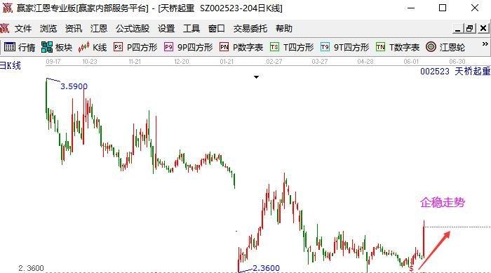 股市企稳走势.jpg