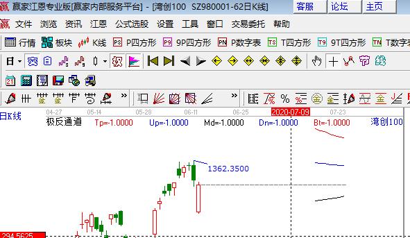 中国股市不成熟.png