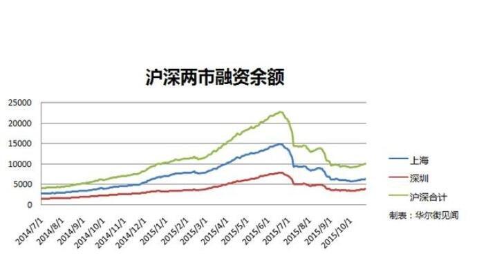 融资的股票会涨吗,公司上市融资之后对股票的影响有多大?