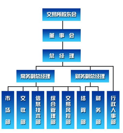 股票交易流程.png