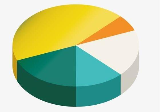 市场份额怎么算出来,有哪些方法可以计算市场份额?
