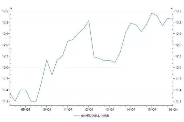 国内期货杠杆比例图片