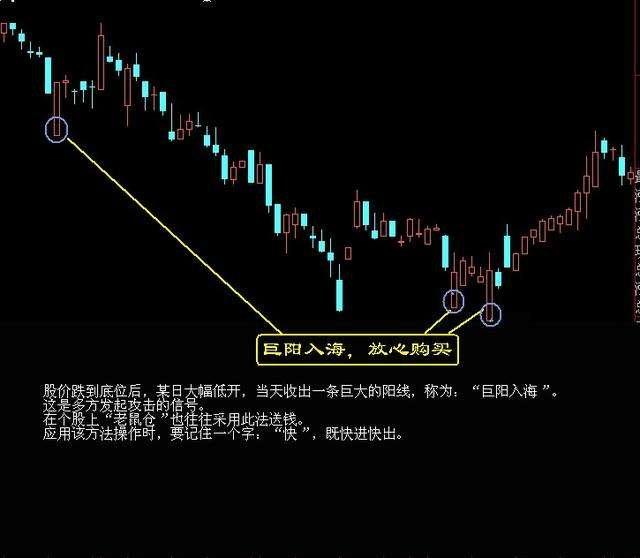 預計股市技巧.jpg