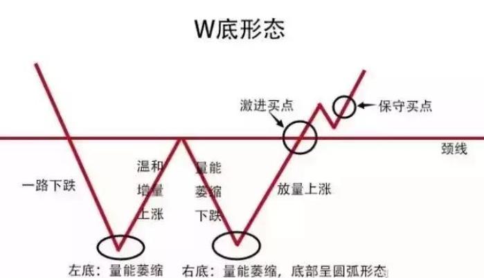 短线炒股技巧实战图解分析短线炒股看盘技巧及注意事项