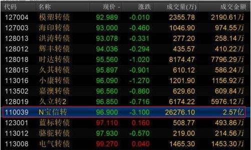 股票行使价格计算公式?举例说明股票行使价格多少