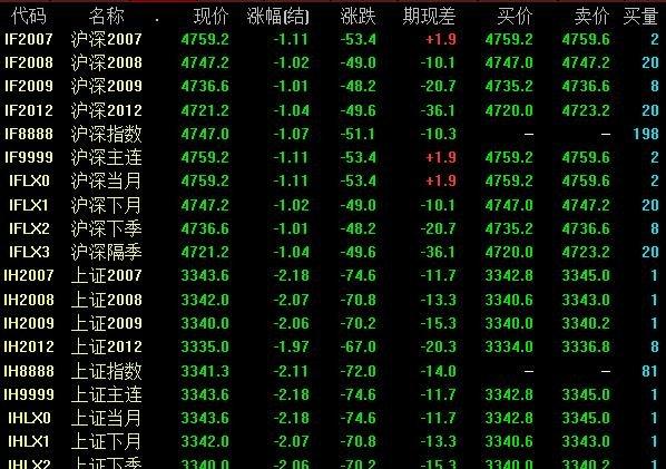 股指期货交易时间如何规定,股指期货交易注意事项及交割安排