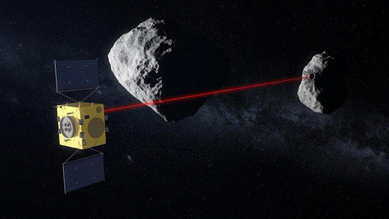 """小行星偏转行星防御任务目标:""""迪莫斐斯""""。"""