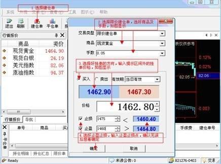 挂单交易是什么意思,它有什么特点;股票分析