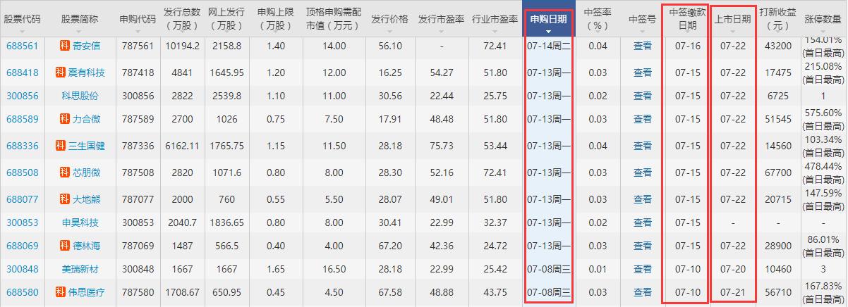 法獅龍上市時間公布,605318法獅龍什么時候上市和打新收益