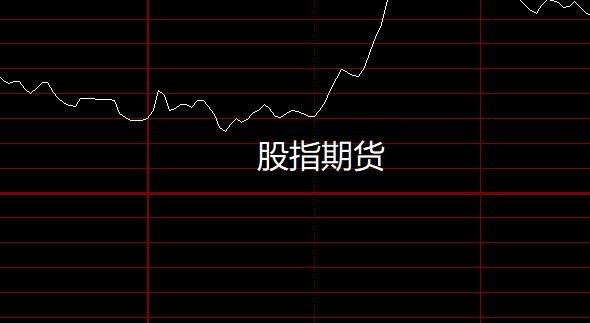 何为股指期权?投资股指期权要做哪些准备