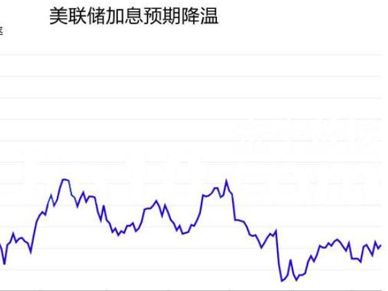 美联储加息什么意思?美联储加息对中国有影响吗?