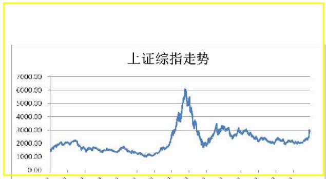 股价计算依据什么?股价计算公式简介