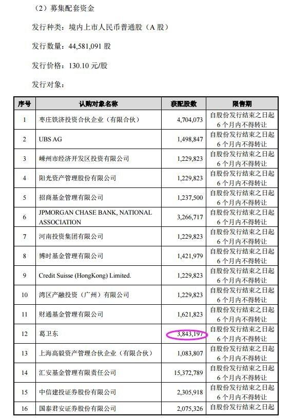 葛卫东参与闻泰科技定增.jpg