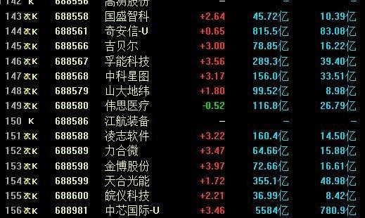 科创板股票.jpg
