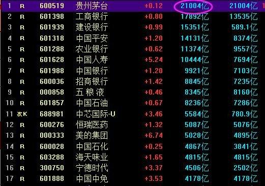 贵州茅台最新市值.jpg